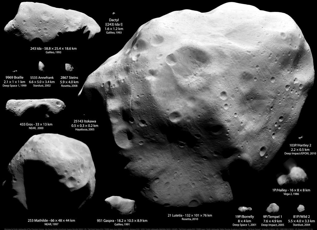 Un tableau de famille des astéroïdes (à gauche) et des comètes (à droite) visités par des sondes. Les échelles sont respectées. © Nasa-Jaxa