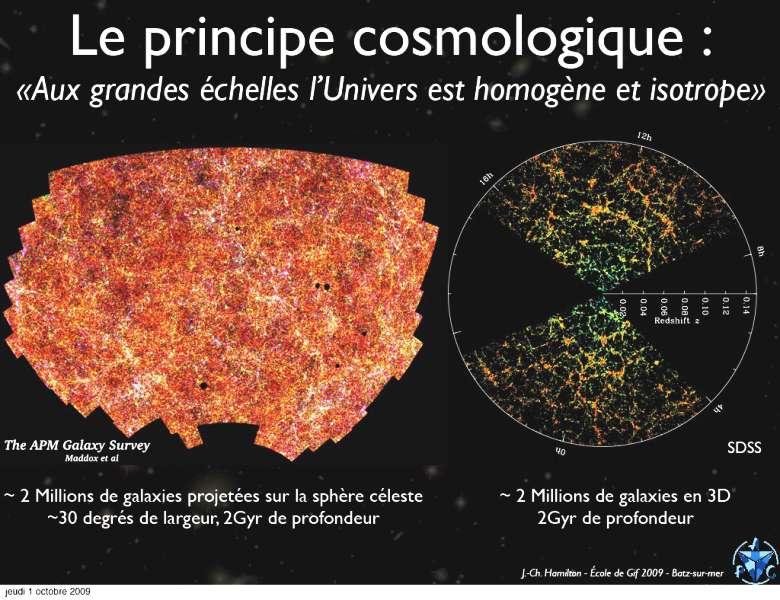 Une illustration des observations soutenant le principe cosmologique pour l'univers observable. © Jean-Christophe Hamilton.