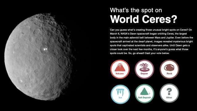 Selon vous, que sont ces taches brillantes sur Cérès? Des volcans, des geysers, des roches, de la glace, des dépôts de sel ou autre? Vous pouvez voter sur ce site de la Nasa. © Nasa, JPL-Caltech