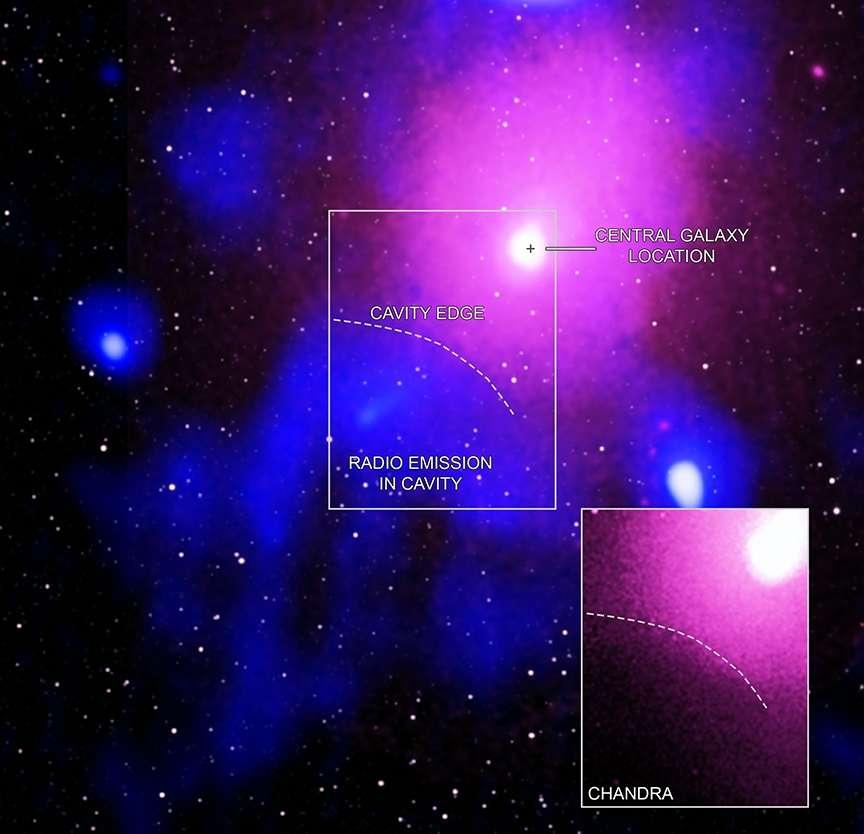 Les preuves de la plus grande éruption de trou noir supermassif observée dans l'Univers jusqu'ici proviennent d'une combinaison de données en rayons X (rose) de Chandra et XMM-Newton montrant le gaz chaud diffus qui pénètre dans l'amas d'Ophiucus, et de celles en radio (bleu) des radiotélescopes Murchison Widefield Array et Giant Metrewave Telescope. Les données infrarouges du relevé 2MASS sont montrées (en blanc). L'encadré en bas à droite montre une vue agrandie basée sur les données de Chandra, tandis que des points lumineux dispersés sur l'image reflètent la distribution des étoiles et des galaxies de premier plan. L'éruption est générée par un trou noir situé dans la galaxie centrale de l'amas, qui a produit des jets et creusé une grande cavité dans le gaz chaud environnant. Les chercheurs estiment que cette explosion a libéré cinq fois plus d'énergie que le précédent record connu et des centaines de milliers de fois plus qu'un amas de galaxies typique. © Rayon X: Chandra: Nasa/CXC/NRL/S. Giacintucci, et al., XMM: ESA/XMM ; Radio: NCRA/TIFR/GMRT ; Infrarouge: 2MASS/UMass/IPAC-Caltech/NASA/NSF
