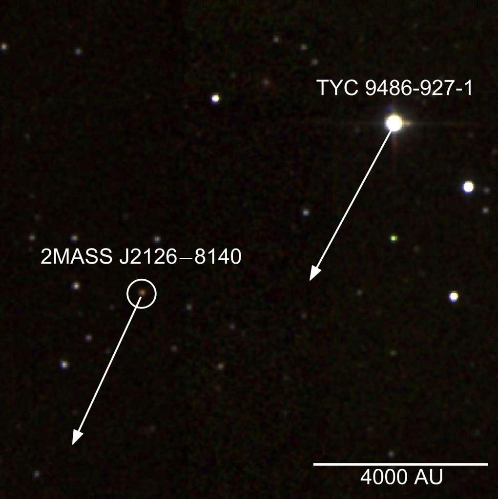 La naine rouge TYC 9486-927-1 et l'exoplanète 2MASS J2126, distants d'environ 1.000 milliards de km (7.000 UA), sont probablement liés gravitationnellement, étant donné leur âge et leurs mouvements. Les flèches montrent la projection de leurs déplacements dans la Galaxie au cours des 1.000 prochaines années. La barre déchelle indique 4.000 UA (unités astronomiques), soit 4.000 fois la distance Terre-Soleil (qui est d'environ 149,60 millions de km). © 2MASS, S. Murphy, ANU
