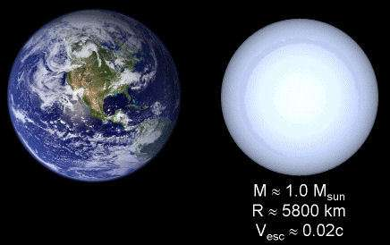 Comparaison de la taille d'une naine blanche avec celle de la Terre. © Richard Pogge