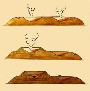 Des pseudo-cratères de différentes formes. © DR