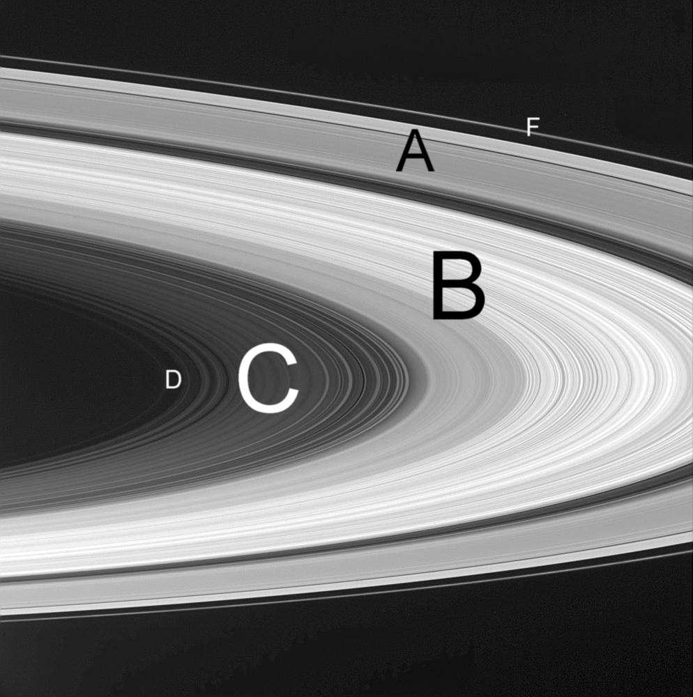 Position des principaux groupes d'anneaux qui ceinturent Saturne. La division de Cassini sépare les anneaux A et B. Peggy a été observée sur la bordure extérieure de l'anneau A, non loin de l'anneau F. © Nasa, JPL, Space Science Institute
