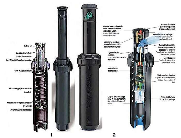 En 1, tuyère escamotable à buse rotative : 2 modèles. Diamètre buse : 32 mm ; diamètre corps 50 mm (env.) ; hauteur du corps : 9,6 ou 15 cm ; hauteur de soulèvement : 5,1 ou 10,2 cm. Fonctionnement en basse pression de 1 à 2,1 bars. Portée : 2,1 à 5,5 m. Débit : 0,15 à 0,60 m3/h. Série UNI-Spray. En 2, turbine escamotable avec buse à trois sorties. Diamètre buse : 48 mm ; diamètre corps : 79 mm. Hauteur du corps : 25,7 cm ; hauteur de soulèvement : 12,7 cm. Portée : 11,9 à 21,7 m. Pression : 3,5 à 6,2 bars. Débit : 0,86 à 5,04 m3/h. Série : 7500. © Rain Bird