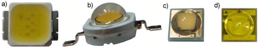 Méthodes de dépôt de luminophore : liquide dans le boîtier (a), liquide dans une lentille en résine dure retournée (b), en épaisseur maîtrisée uniquement sur la puce semi-conductrice (c), en spray avec masque (d). © Led Engineering Development