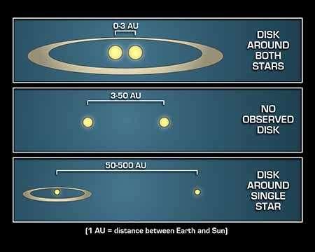 Crédits : NASA/JPL-Caltech/T. Pyle (SSC)
