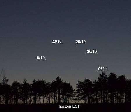 Position de Mercure en octobre et novembre