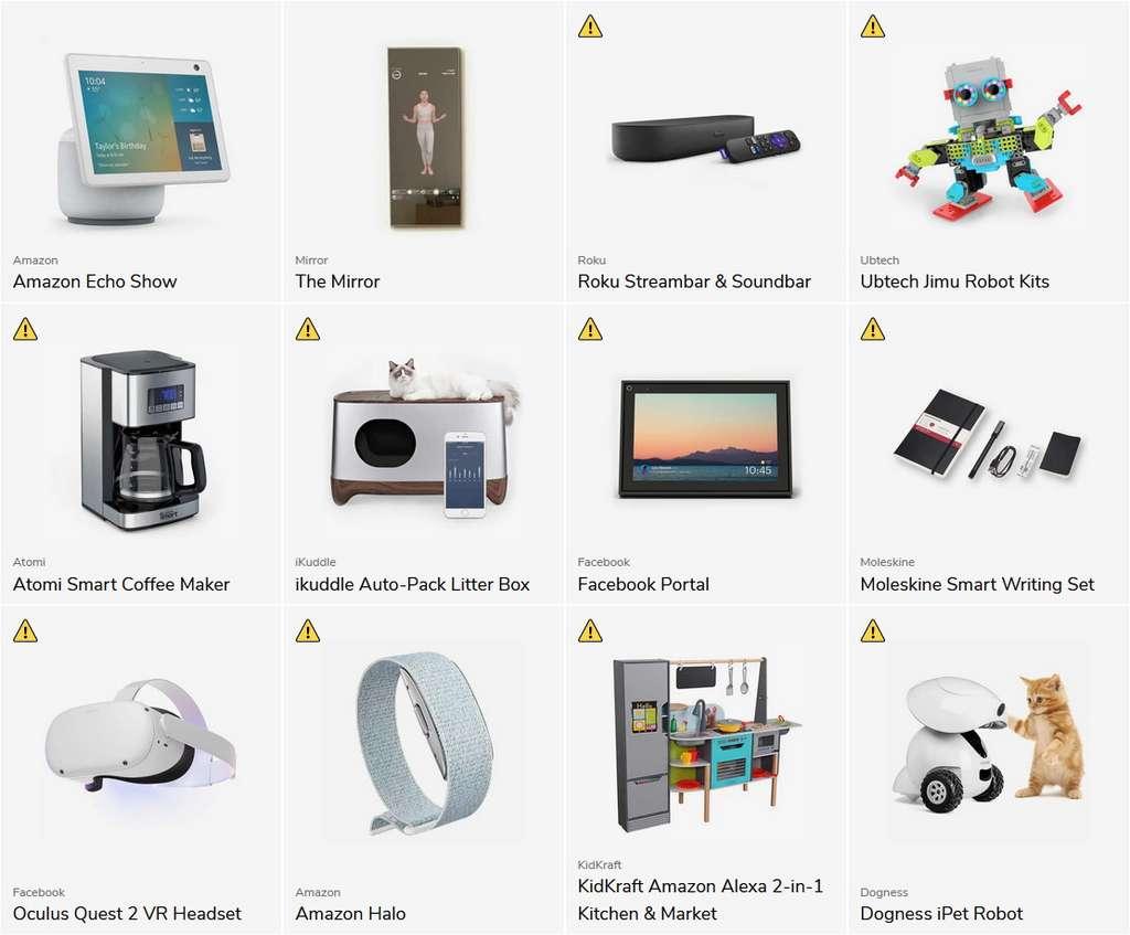 Les produits jugés les plus flippants par les utilisateurs dans le guide d'achat Privacy not included de Mozilla. © Mozilla