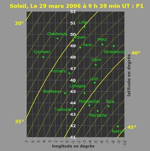 Fig. 4 : hauteur du Soleil au-dessus de l'horizon en France au voisinage du premier contact © : Philippe Morel, SAF Reproduction et utilisation interdites