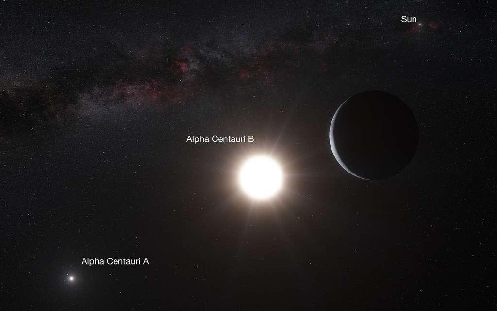 Une vue d'artiste du système stellaire triple d'Alpha Centauri. © ESO/L. Calçada/N. Risinger, Wikipedia, CC by-4.0