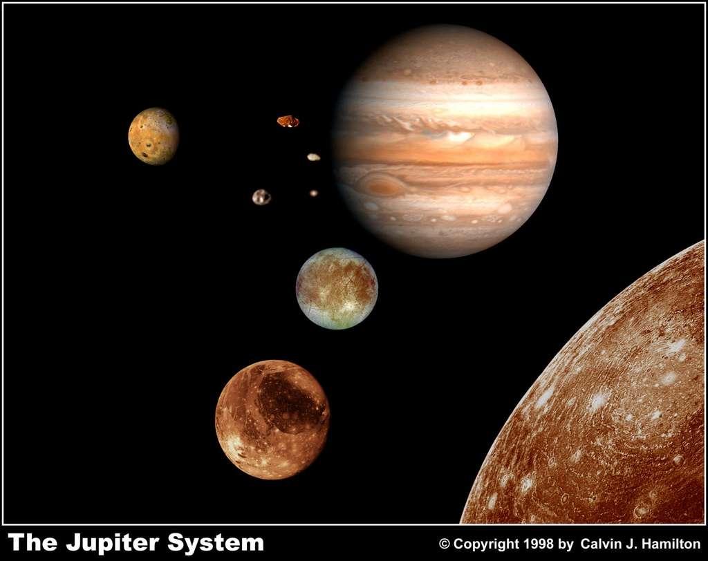 Jupiter et son système