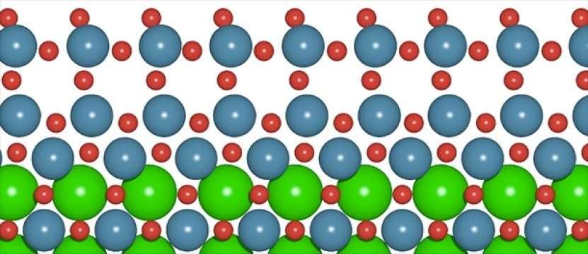 Sur cette illustration, les atomes de strontium (en vert) ont disparu de la couche supérieure du catalyseur sous l'effet de la corrosion, laissant un film d'oxyde d'iridium capable d'accélérer les réactions de façon spectaculaire. © C. F. Dickens, Stanford University