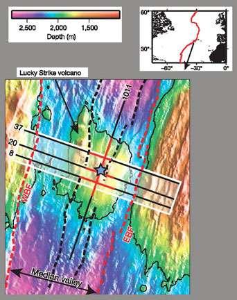 Figure 1 - Segment de la dorsale médio-Atlantique au site Lucky Strike. Le contour fin noir est à 2000 mètres de profondeur, il délimite le volcan au centre de la vallée axiale et l'étoile bleue indique le champ hydrothermal. Les pointillés rouges indiquent les failles qui bordent la vallée axiale et les pointillés noirs celles qui délimitent le fossé central (rift). Le rectangle blanc indique la zone d'étude, les traits noirs les profils de sismique réflexion et les traits rouges l'emplacement de la chambre magmatique. © IPGP-CNRS