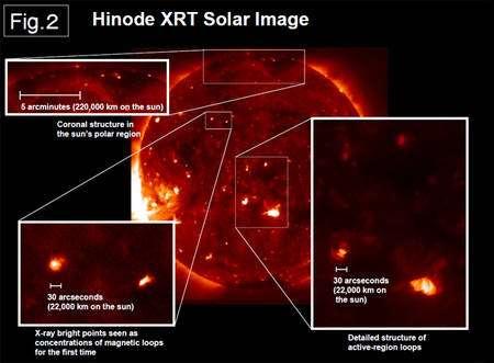 Détails de la surface du Soleil (Crédits : NASA, ESA, JAXA).