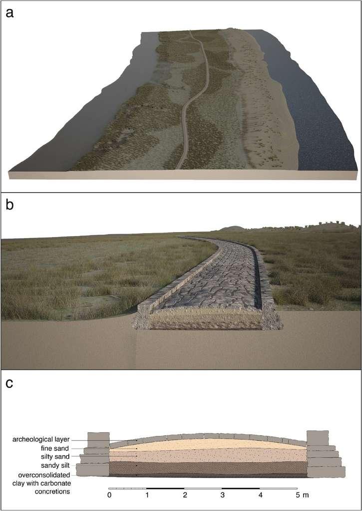 Οι εκπαιδευτικοί ανέλαβαν μια εικονική ανακατασκευή του ρωμαϊκού δρόμου που βυθίστηκε τώρα στο κανάλι Trepordi.  © Matricardo et al., 2021