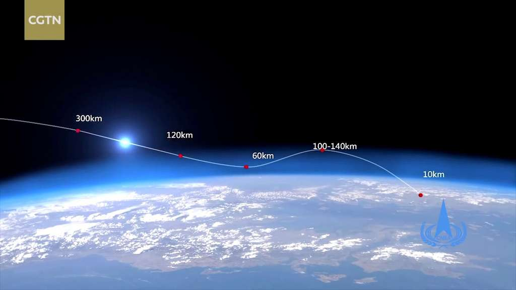 Trajectoire de rentrée de la capsule avec rebond contre l'atmosphère pour ralentir sa vitesse, avant de plonger dans l'atmosphère et atterrir sous parachutes. Cette technique de retour d'orbite a été testée avec succès avec Chang'e 5 T1 en octobre 2014. © CNSA, CGTN