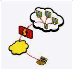 Après l'insertion d'un smartphone compromis dans un réseau d'entreprise, il est possible de véhiculer des attaques contre le réseau interne, les postes clients ainsi que d'autres smartphones disponibles. © DR