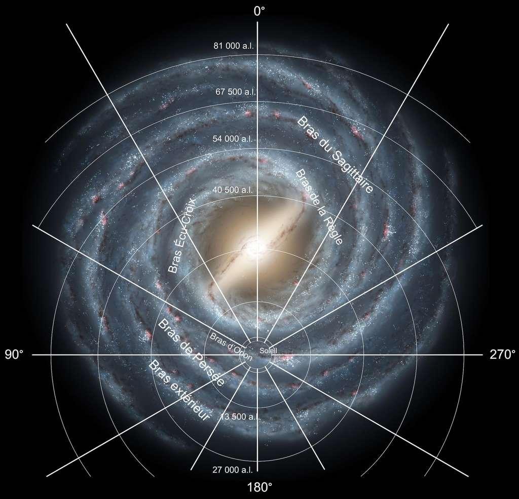 Sur cette vue d'artiste de la Voie lactée, la position de notre Soleil et le centre de la Galaxie dans lequel se trouve Sagittarius A*, un trou noir supermassif… ou un amas de matière noire. © anonyme, Cantons-de-l'Est, Wikipedia, CC by-SA 4.0