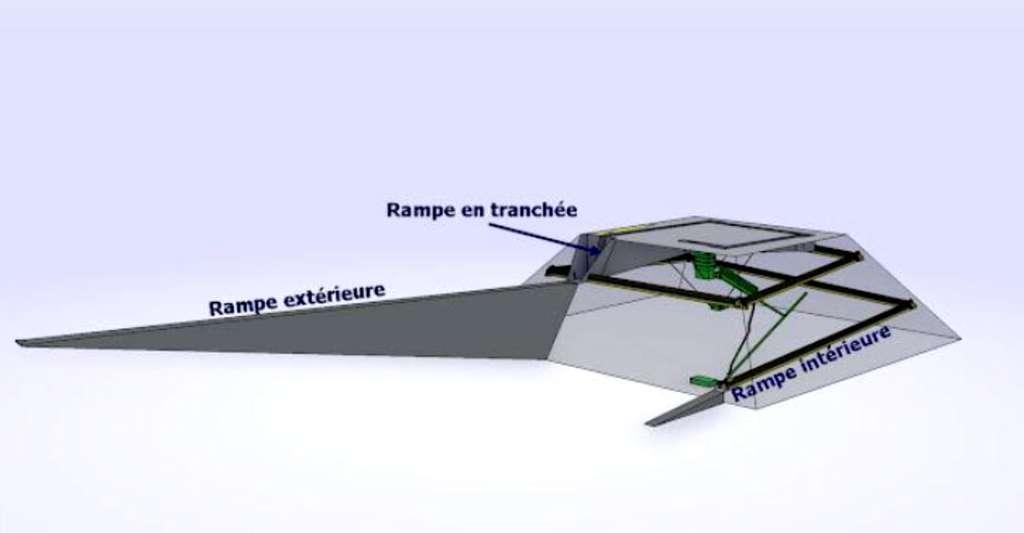 Sur ce schéma, on voit les trois formes de rampes utilisées pour la construction de la pyramide de Khéops. © Jean-Pierre Houdin, Dassault Systèmes