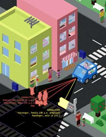 Dans cet exemple de scénario, la voiture autonome transporte une femme enceinte et un enfant de 6 ans tandis qu'un homme et sa fille traversent le passage piéton. © Iyad Rahwan