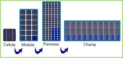 La discrétion n'était pas le fort des premières générations de panneaux photovoltaïques. Leur esthétique s'est améliorée avec des modules intégrables aux couvertures (ardoises, tuiles…) ou directement incorporés aux matériaux de construction (éléments de façade, vitrages…). © Renewables