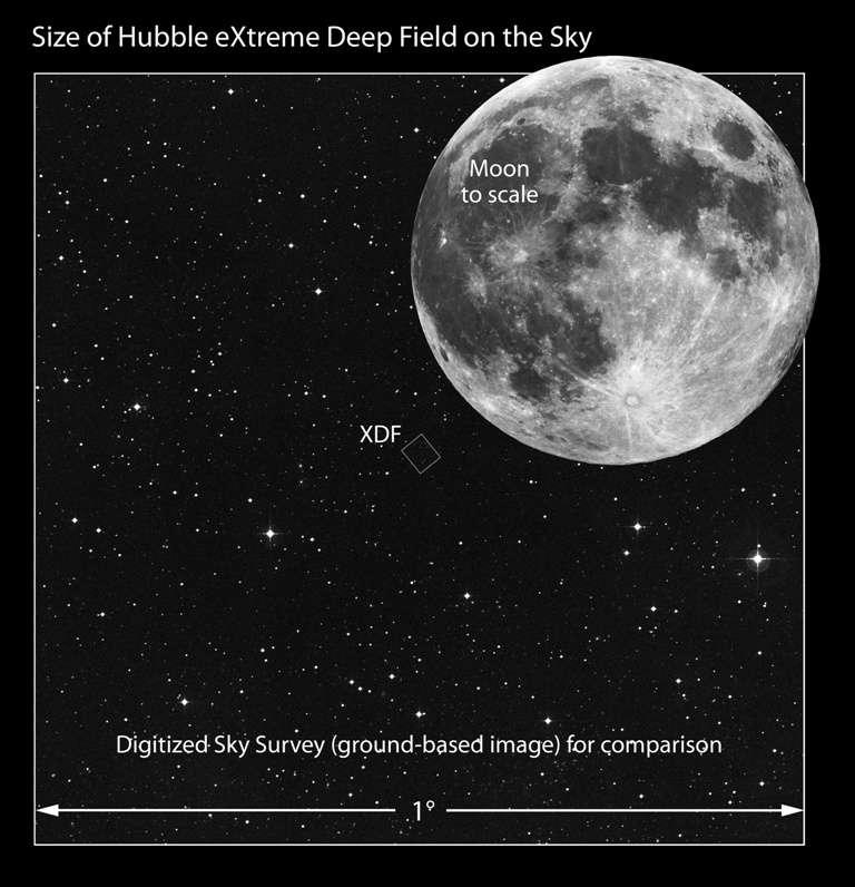 Une vue de la taille et de la position de l'extreme Deep Field ou XDF. Ce champ très profond a été photographié par Hubble. © Nasa ; Esa ; Z. Levay, STScI ; Image de la Lune : T. Rector ; I. Dell'Antonio/Noao/Aura/NSF)