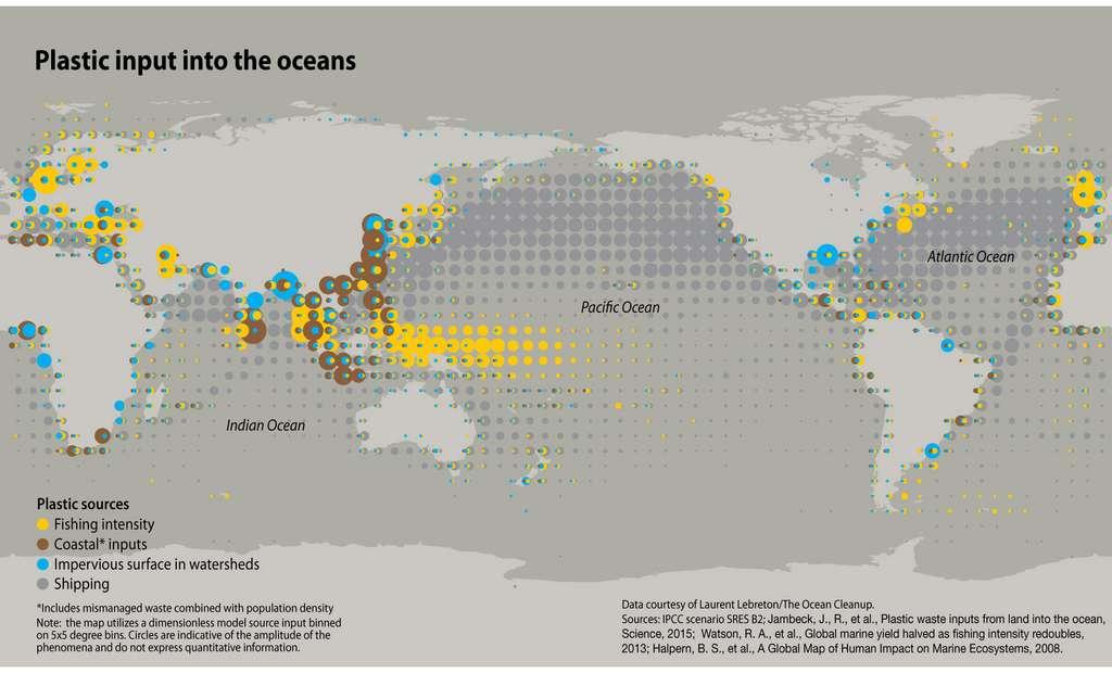 Sources de pollution plastique qui entrent dans l'océan. Jaune : industrie de la pêche. Brun : déchets terrestres. Bleu : surfaces imperméables des bassins versants. Gris : industrie du transport. © ONU