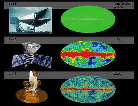 Le gain en précision pour les images du rayonnement fossile au cours du temps (Crédit : NASA).