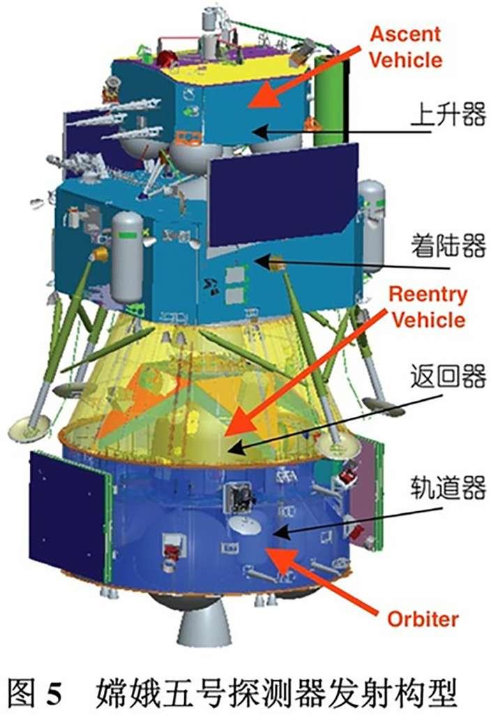 Vue d'artiste de l'architecture de la mission Chang'e 5 avec ses quatre modules. © CNSA