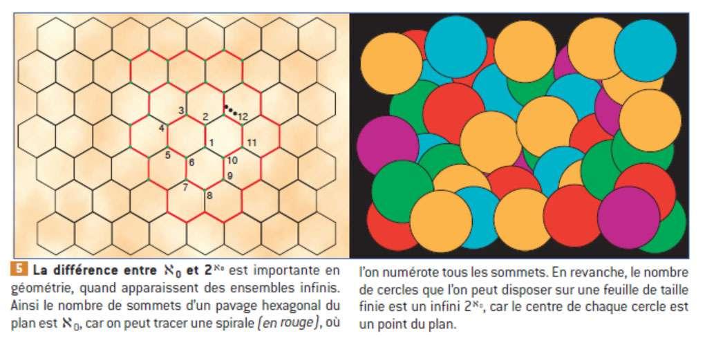 La différence entre ces deux infinis est importante en géométrie. © Belin