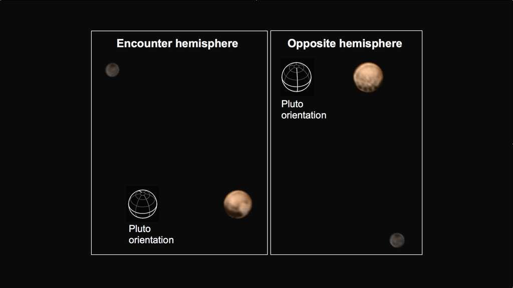 Les dernières images en couleurs de Pluton combinant des images en noir et blanc à haute résolution et des images en couleurs à résolution moindre. Elles montrent deux hémisphères bien différents. On sera sans doute surpris par l'aspect de la surface de cette planète naine... Toute la surface ne pourra malheureusement pas être observée avec la meilleure résolution possible car Pluton (comme Charon) tourne lentement sur elle-même, en 6,4 jours. C'est la durée des séries d'observations actuelles. Mais lors du survol de Pluton par la sonde New Horizons le 14 juillet prochain, à 12.500 km, seul l'hémisphère noté encounter, à gauche, sera observé de près. L'autre face (Opposite hemisphere) ne sera vue que de plus loin, avant et après le passage, avec une résolution maximale de 38 km/pixel. © Nasa