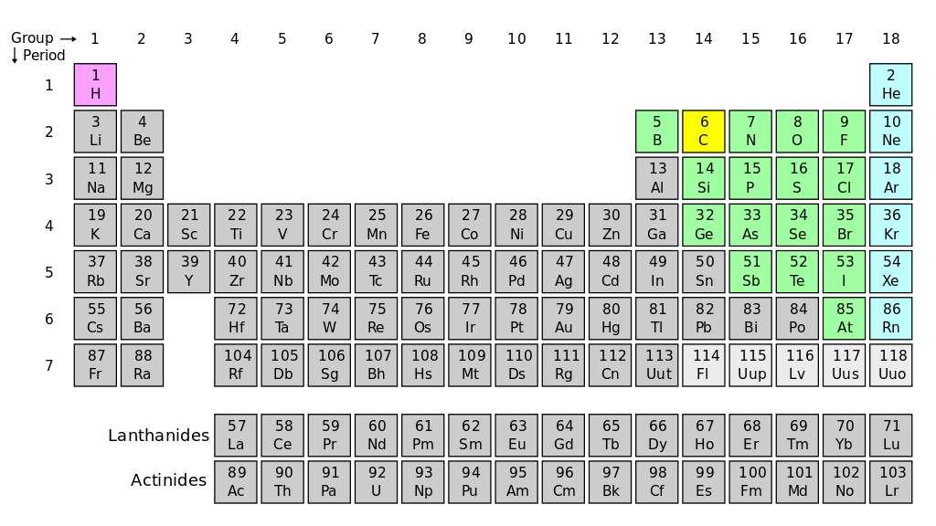 La septième période du tableau des éléments (la ligne 7) est désormais complète avec la reconnaissance de la découverte des éléments 114 à 118. © DP