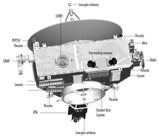 Description d'ensemble détaillée de New Horizons. © Nasa