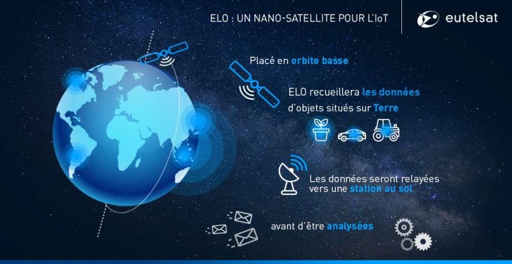 Avec ELO, Eutelsat vise le marché prometteur de l'Internet des objets. © Eutelsat