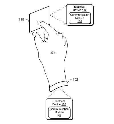 Sur ce schéma tiré du brevet accordé par l'office des brevets et marques des États-Unis à Microsoft, un individu porte un petit équipement indéfini. Il peut s'agir d'un bracelet par exemple. Il intègre un système permettant de transmettre les données provenant d'un module de communication, par de petites impulsions électriques de l'ordre du pico-ampère. Elles sont reçues par un récepteur-émetteur équivalent que la personne va toucher. © Microsoft