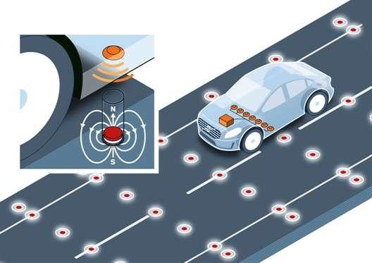 En marge de son projet de voiture autonome, Volvo teste une solution alternative au positionnement GPS, basée sur des aimants insérés sous la chaussée. Les voitures, équipées de détecteurs de champ magnétique, se positionnent en suivant ce réseau qui s'apparente à des rails invisibles. © Volvo Car Group