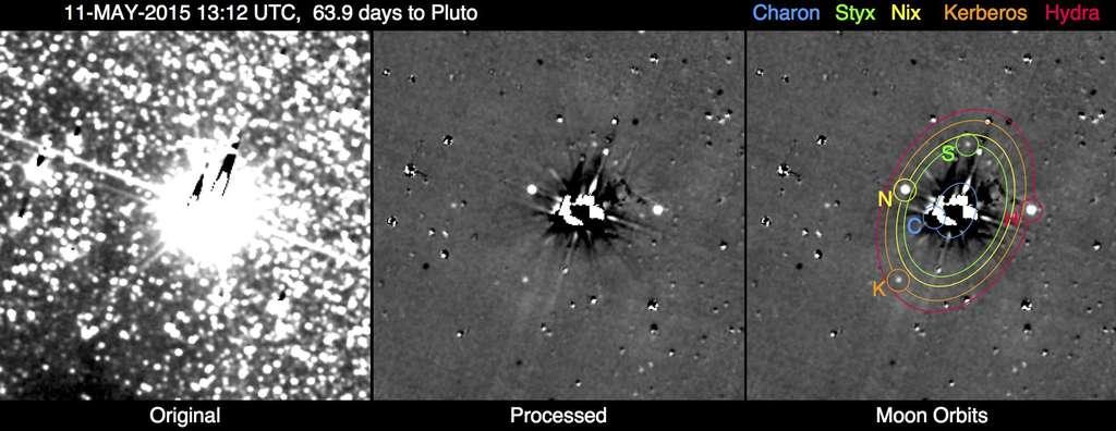 Pluton et ses satellites, photographiés le 11 mai par New Horizons, à moins de 64 jours de son survol à 12.500 km. Les équipes de la mission n'ont pas détecté pour l'instant la présence de débris voire de petites lunes qui pourraient mettre en danger la sonde spatiale et sa navigation. D'autres recherches sont prévues les 29-30 mai. © Nasa, JHUAPL