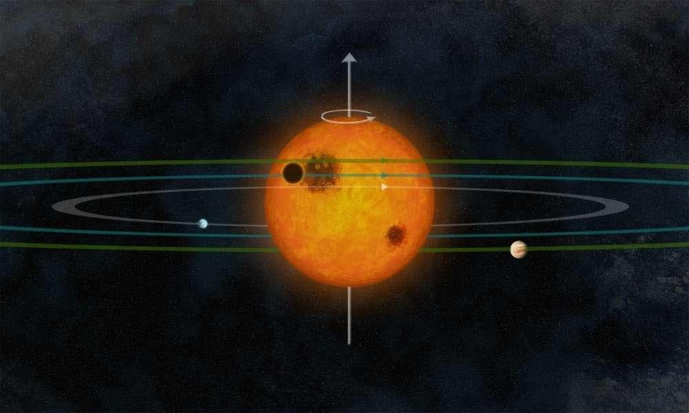 Une vue d'artiste de l'étoile Kepler 30 et son système planétaire. Les 3 planètes géantes détectées tournent sur des orbites coplanaires et lors des observations, une grande tache (comme celles que l'on observe sur le Soleil) était éclipsé périodiquement lors des transits. © Cristina Sanchis Ojeda