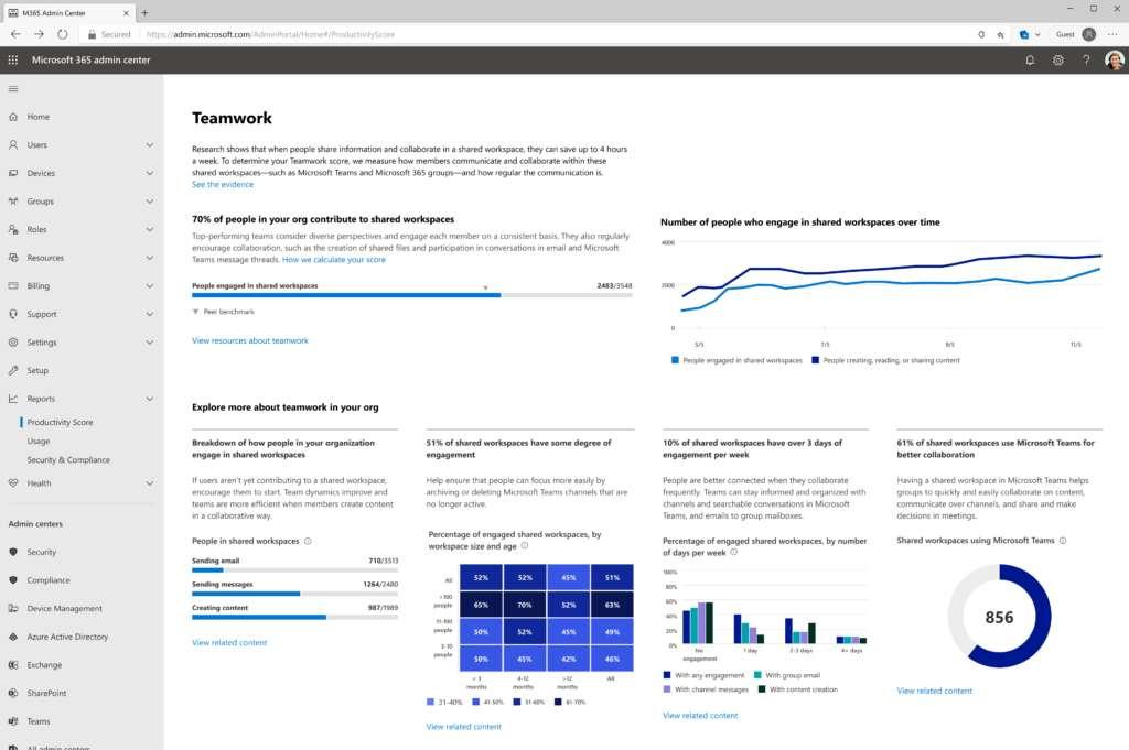 Voici le tableau de bord sur la productivité des salariés. © Microsoft