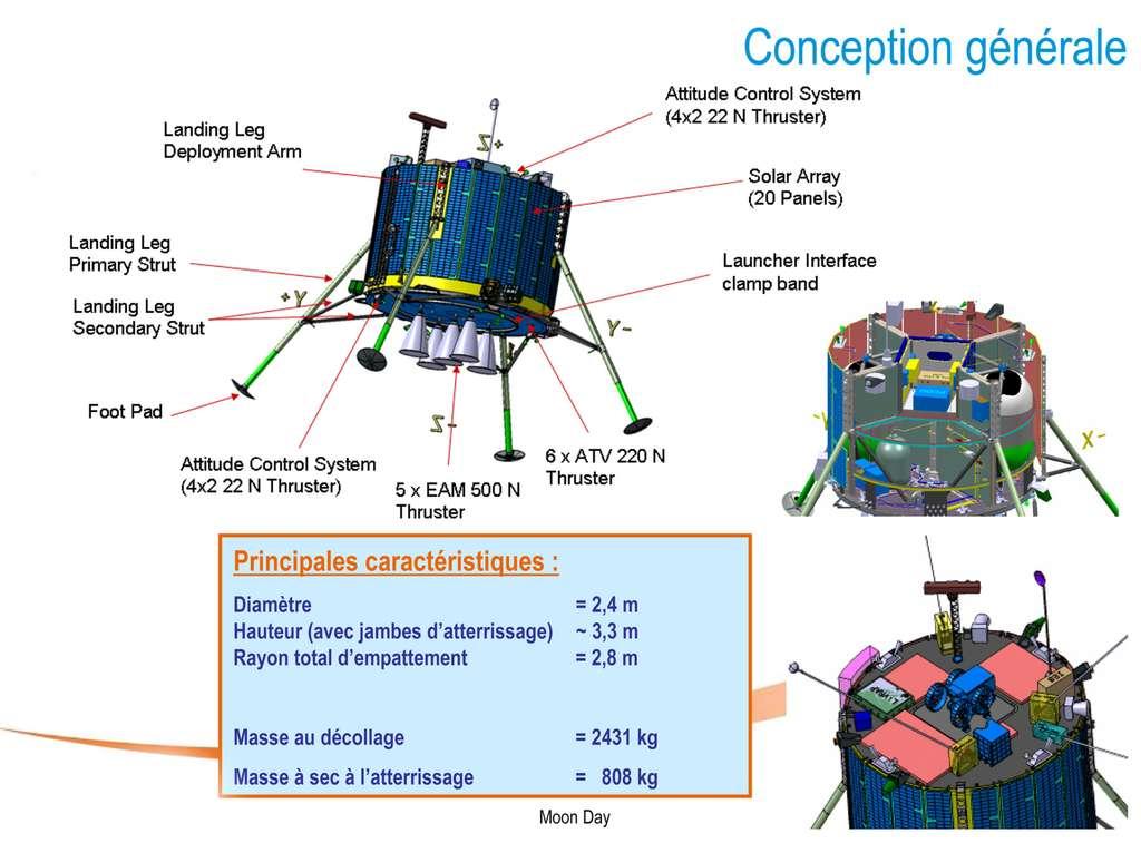 L'atterrisseur lunaire envisagé par Astrium, avec son système de propulsion basé sur les moteurs de l'ATV (thruster), sa surface solaire (solar array). Bien qu'il sera conçu à partir de technologies disponibles sur étagère, de nouvelles technologies seront nécessaires pour le système d'atterrissage (landing leg) ou la navigation (attitude control system) et l'évitement d'obstacles, par exemple. © Astrium