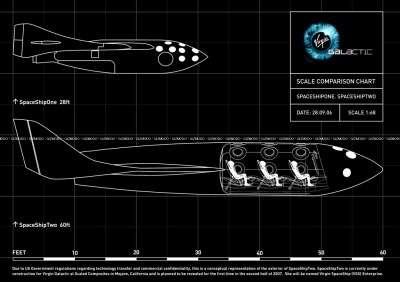 Le futur Spaceship 2, en bas, reprend les caractéristiques du Spaceship 1, en haut, aux mensurations près, qui ont plus que doublé : 18,30 mètres contre 8,53. La capacité d'emport passe à huit personnes, au lieu d'une. Crédit : Virgin Galactic