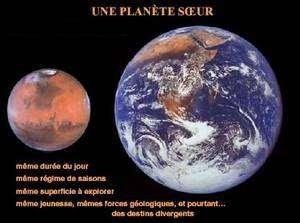 Crédits : NASA, STScl