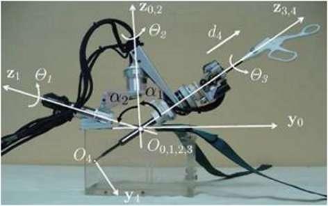 Le robot MC2E permet de manipuler un instrument autour d'un point d'incision, tout en laissant libre l'accès à la poignée. Grâce à un capteur, il peut mesurer les efforts appliqués sur la poignée et ceux appliqués sur les organes. Le robot peut utiliser ces informations pour améliorer le ressenti des contacts instrument-organes pour le chirurgien. © Isir