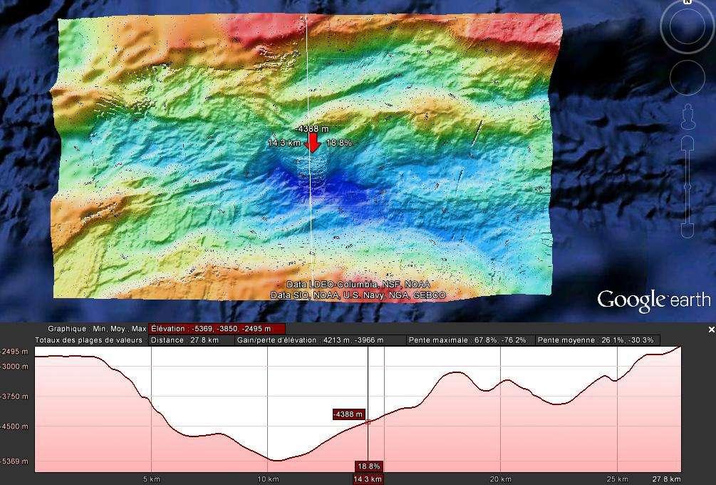 La bathymétrie du rift. L'image du haut montre la représentation en 3D du rift du Hess Deep, et l'image du bas la bathymétrie du sol le long de la coupe (trait blanc sur l'image du haut). Dans cette zone, les scientifiques cherchent à atteindre les roches magmatiques primitives de la croûte océanique inférieure du Pacifique. © Google Earth, IODP