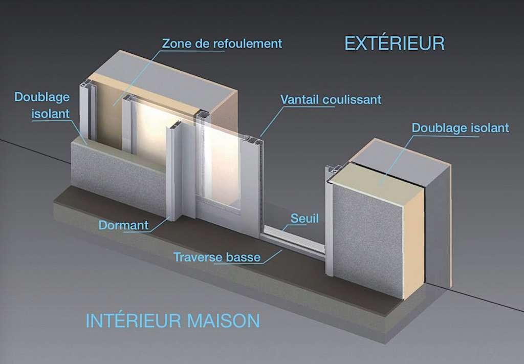 L'épaisseur hors tout de la cloison de doublage varie en moyenne de 16 à 20 cm, selon le nombre de vantaux et le mode d'ouverture. © Isotech