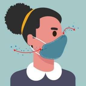 Mal ajusté, le masque laisse s'échapper des microgouttelettes. © Centers for Disease Control and Prevention (CDC)