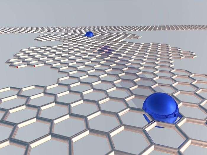Une illustration de la pompe à électron unique en graphène, réalisée par les chercheurs britanniques. Les pompes à électrons à base de graphène fonctionnent dix fois plus vite que les pompes similaires fabriquées à partir de matériaux 3D conventionnels, et elles peuvent être utilisées pour générer des courants importants. © M. Connolly