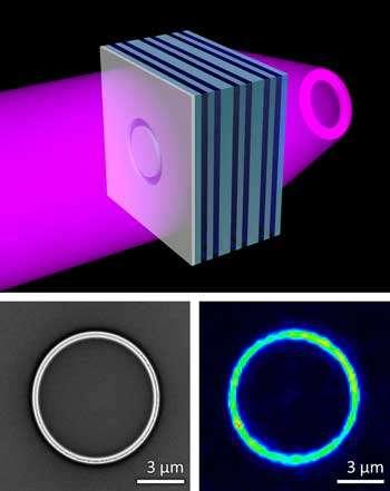 En haut, on voit une ouverture en forme d'anneau dans une feuille opaque en chrome (en gris) déposée sur une lentille plate en métamatériau. Une lumière ultraviolette passant à travers ce dispositif donne une image en 3D de l'anneau en sortie. En bas à gauche, une image prise au microscope électronique d'un anneau en chrome déposé sur la lentille, et à droite l'image obtenue en UV (fausses couleurs) en sortie. © Lezec, NIST