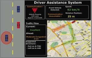 Graphique illustrant les applications possibles de la communication entre véhicules (GPS, Affichage du comportement des véhicules dans l'environnement…). © DR